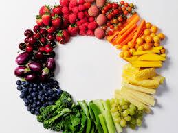 Блог о диетах Диета для больных псориазом